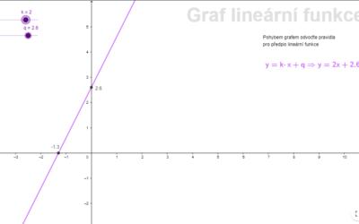 Lineární funkce